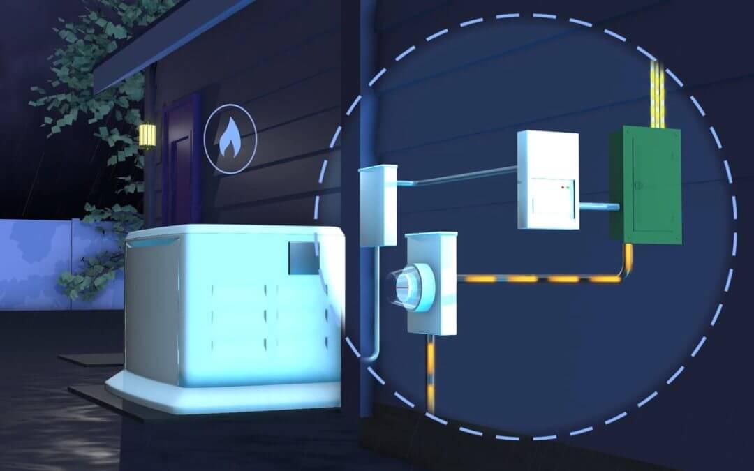 How Electrical Generators Work