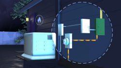 How Home Generators Work