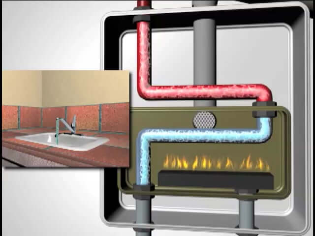 how does a tankless water heater work finan home service. Black Bedroom Furniture Sets. Home Design Ideas