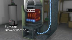 What's inside your furnace